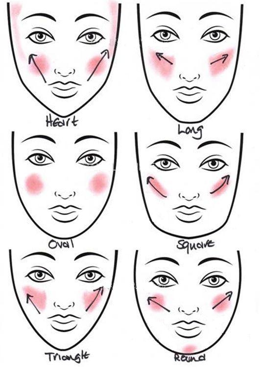 aplicar blush